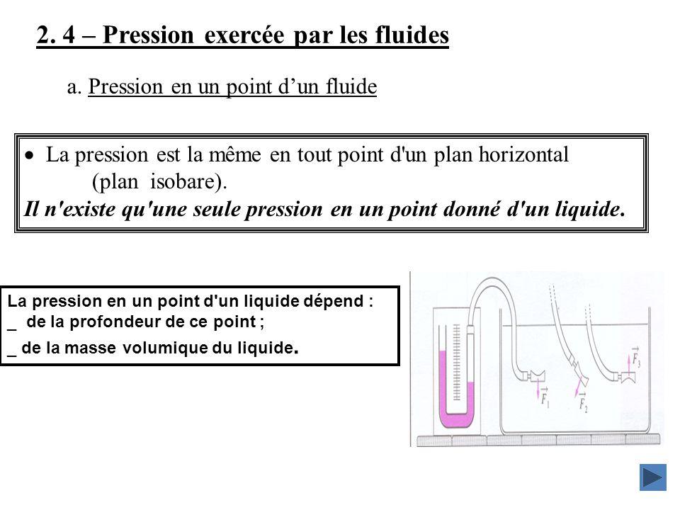 lyc u00e9e mm fourcade gardanne m u00e9canique des fluides hydrostatique