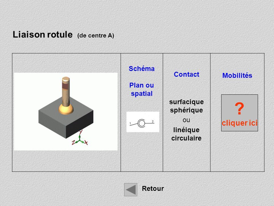 Liaison rotule (de centre A) cliquer ici Schéma Contact Mobilités