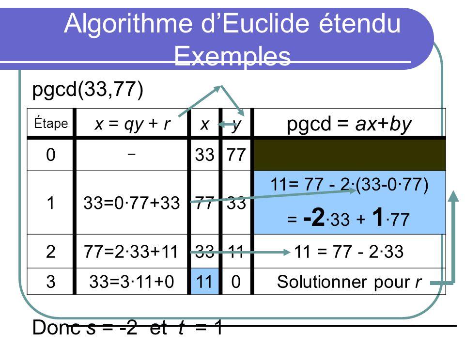 algorithme d euclide pdf