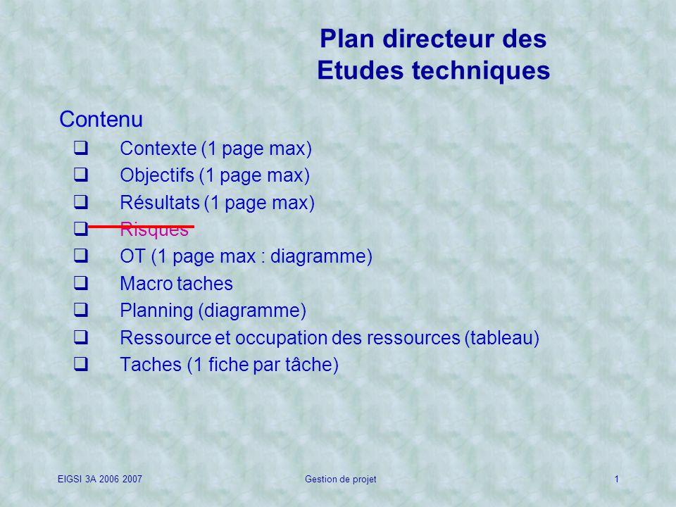 Plan directeur des Etudes techniques