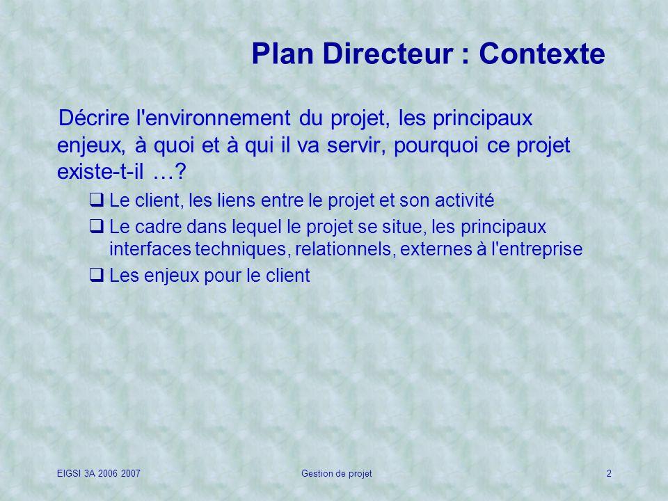Plan Directeur : Contexte