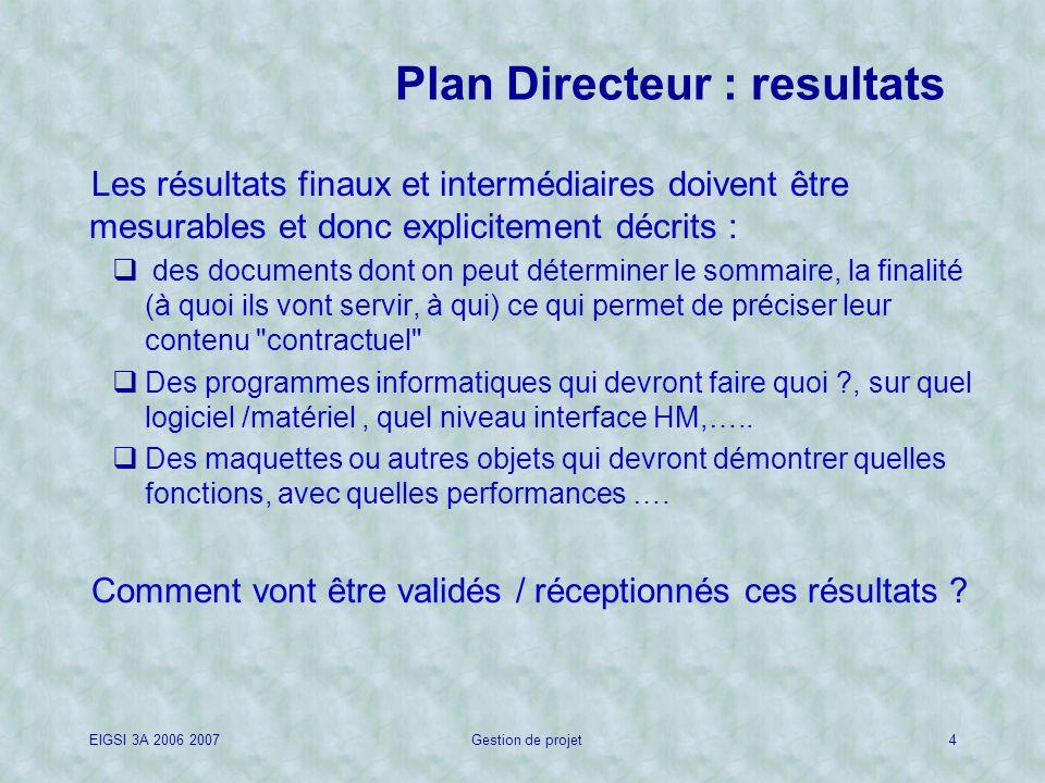 Plan Directeur : resultats
