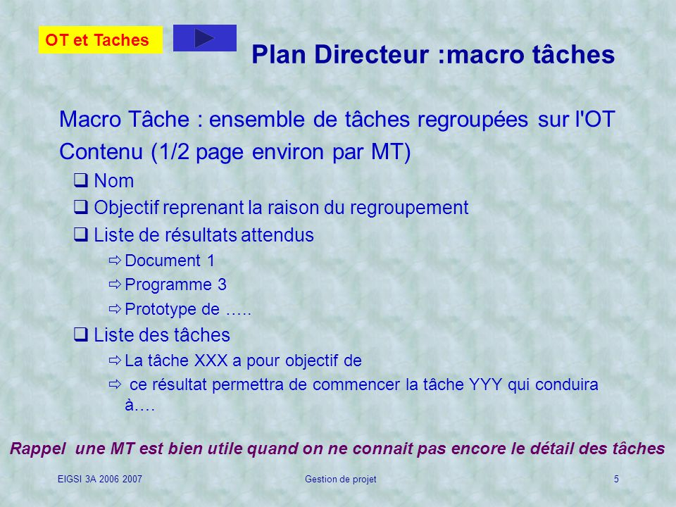 Plan Directeur :macro tâches