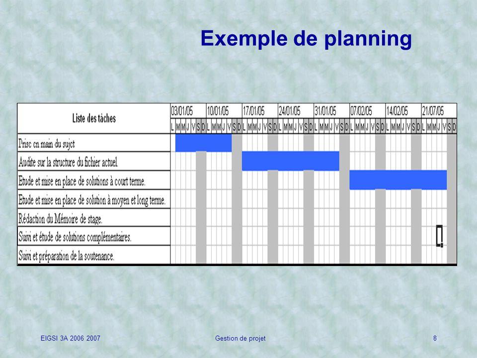 Exemple de planning EIGSI 3A 2006 2007 Gestion de projet