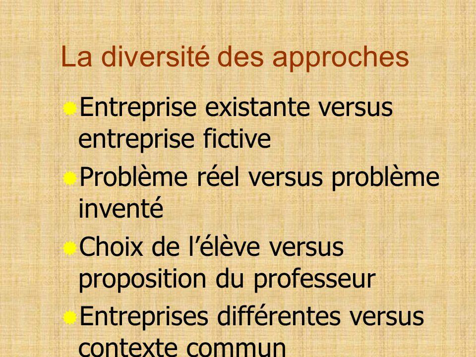 La diversité des approches