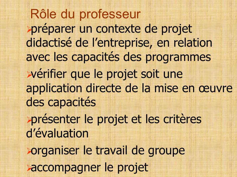 Rôle du professeur préparer un contexte de projet didactisé de l'entreprise, en relation avec les capacités des programmes.