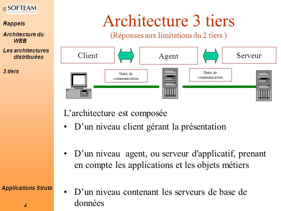 Les diff rents mod les d architecture technique ppt for Architecture 2 tiers