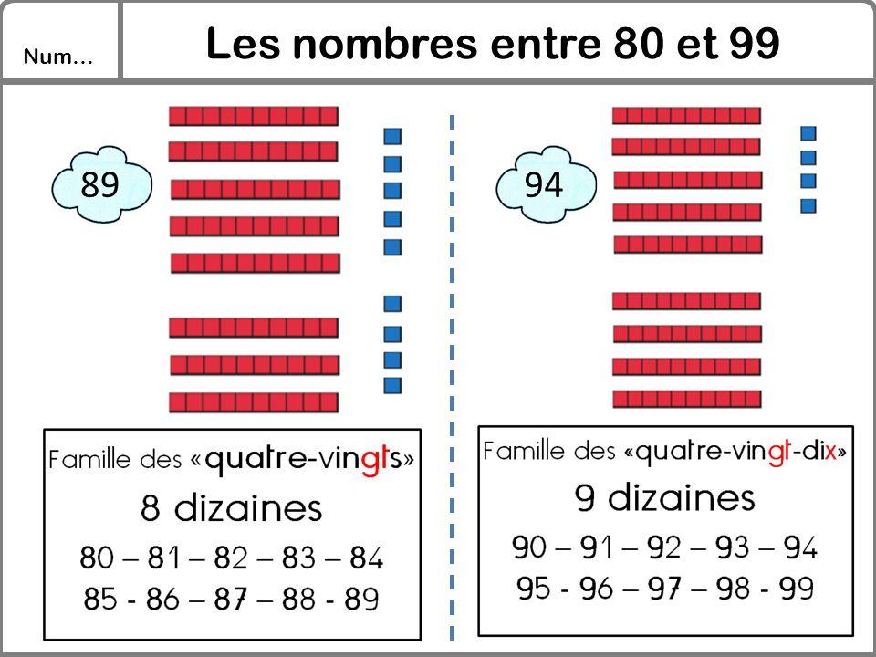 Les nombres entre 80 et 99 Num… 89 94