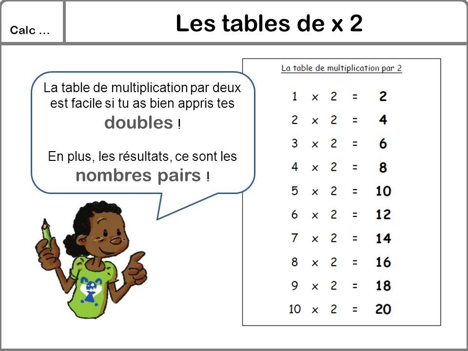 En plus, les résultats, ce sont les nombres pairs !