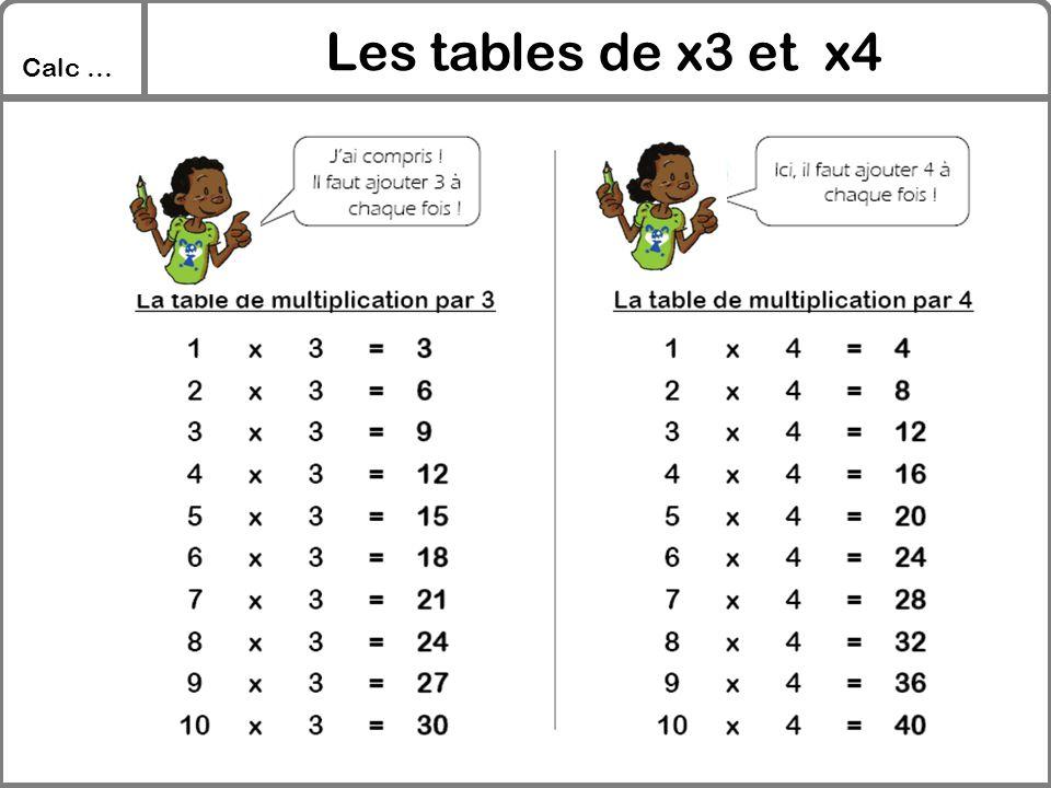 Les tables de x3 et x4 Calc …