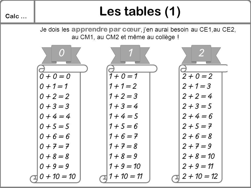 Calc … Les tables (1) Je dois les apprendre par cœur, j'en aurai besoin au CE1,au CE2, au CM1, au CM2 et même au collège !