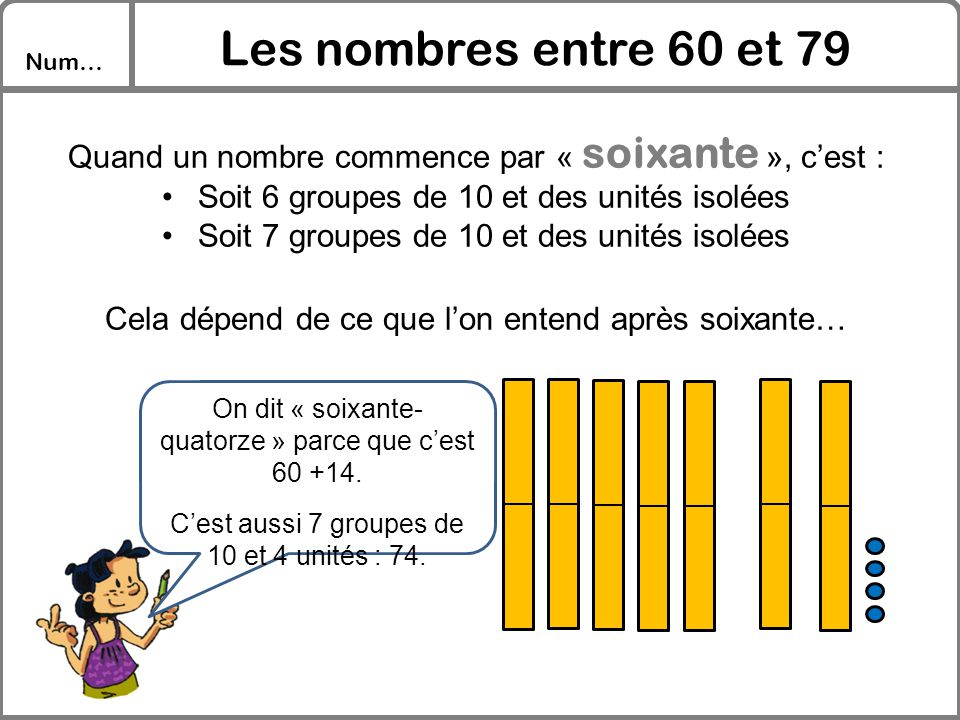 Les nombres entre 60 et 79 Num… Quand un nombre commence par « soixante », c'est : Soit 6 groupes de 10 et des unités isolées.