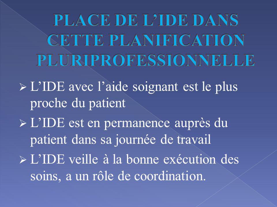 PLACE DE L'IDE DANS CETTE PLANIFICATION PLURIPROFESSIONNELLE