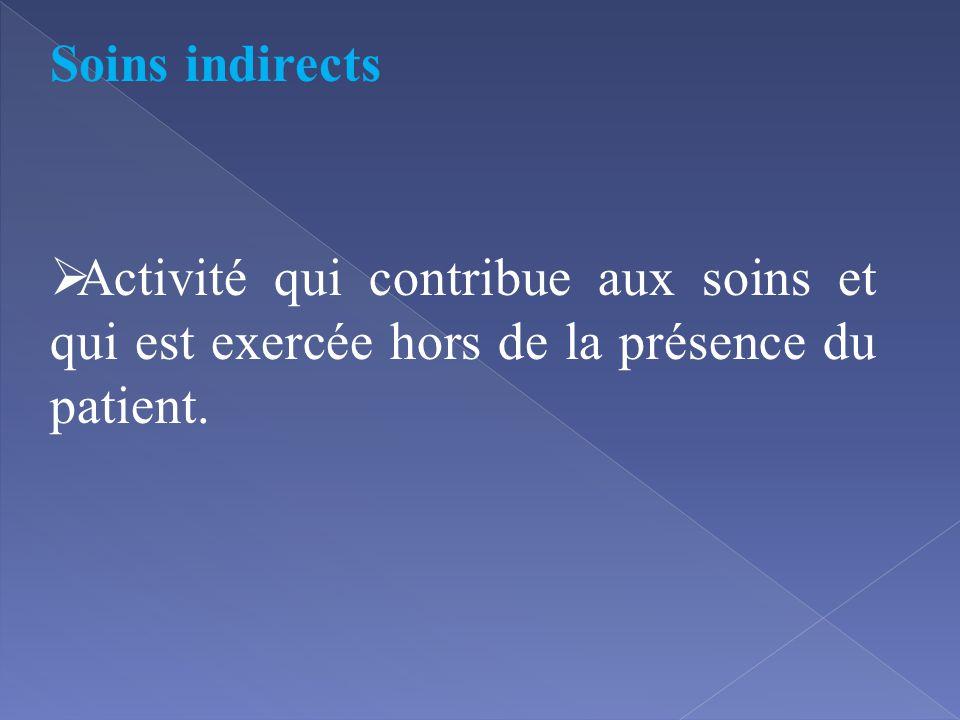 Soins indirects Activité qui contribue aux soins et qui est exercée hors de la présence du patient.
