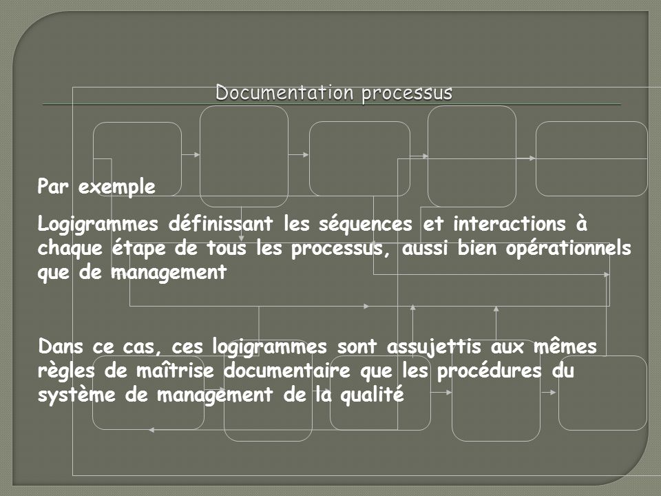 Documentation processus