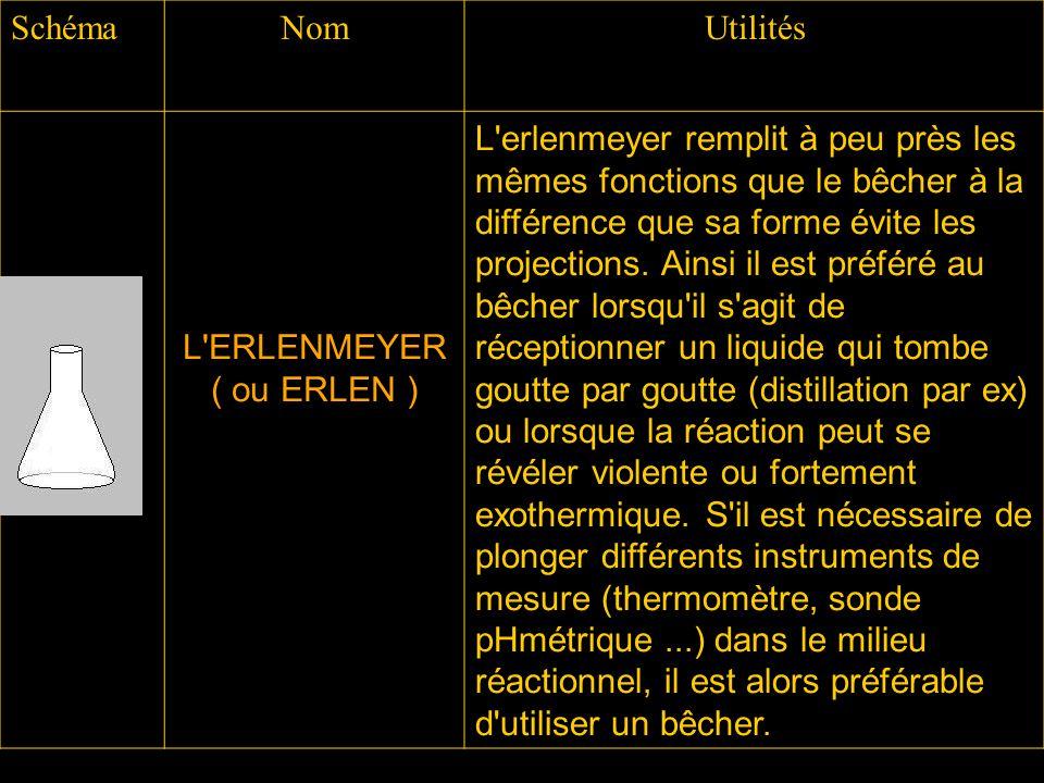 L ERLENMEYER ( ou ERLEN )
