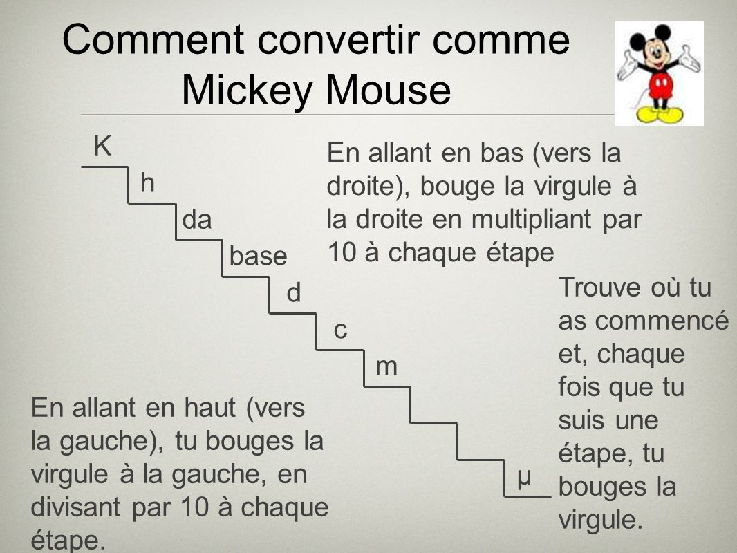Comment convertir comme Mickey Mouse