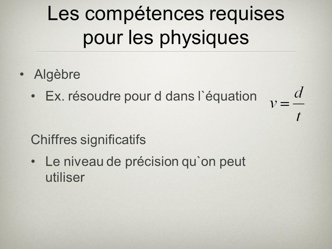 Les compétences requises pour les physiques