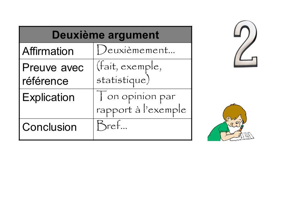 Deuxième argument Affirmation. Deuxièmement… Preuve avec référence. (fait, exemple, statistique)