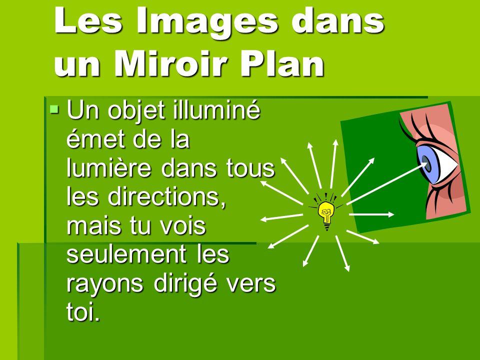 Les lois de la r flexion et les images form s dans des for Regarde toi dans un miroir