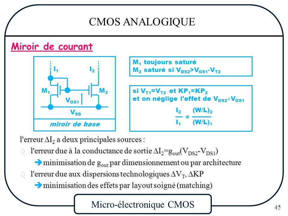 Introduction ppt t l charger for Miroir de courant