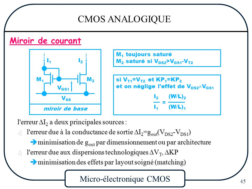 Introduction ppt t l charger for Miroir de courant mos