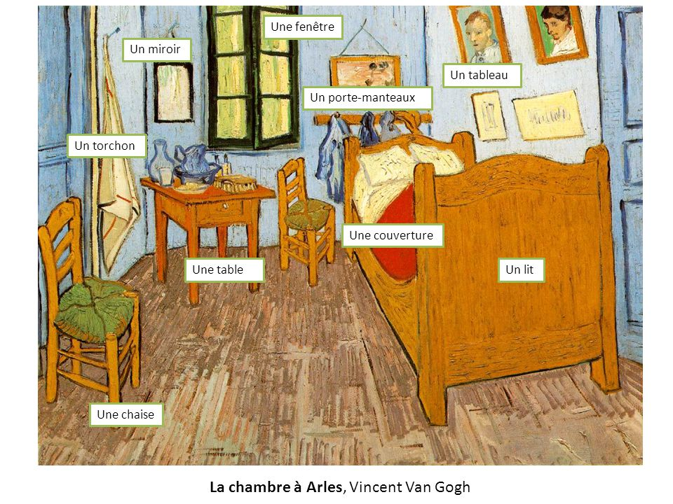 La chambre arles vincent van gogh ppt video online t l charger - Tableau de van gogh la chambre ...