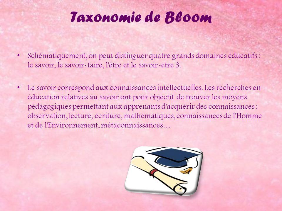 Taxonomie de Bloom Schématiquement, on peut distinguer quatre grands domaines éducatifs : le savoir, le savoir-faire, l être et le savoir-être 3.