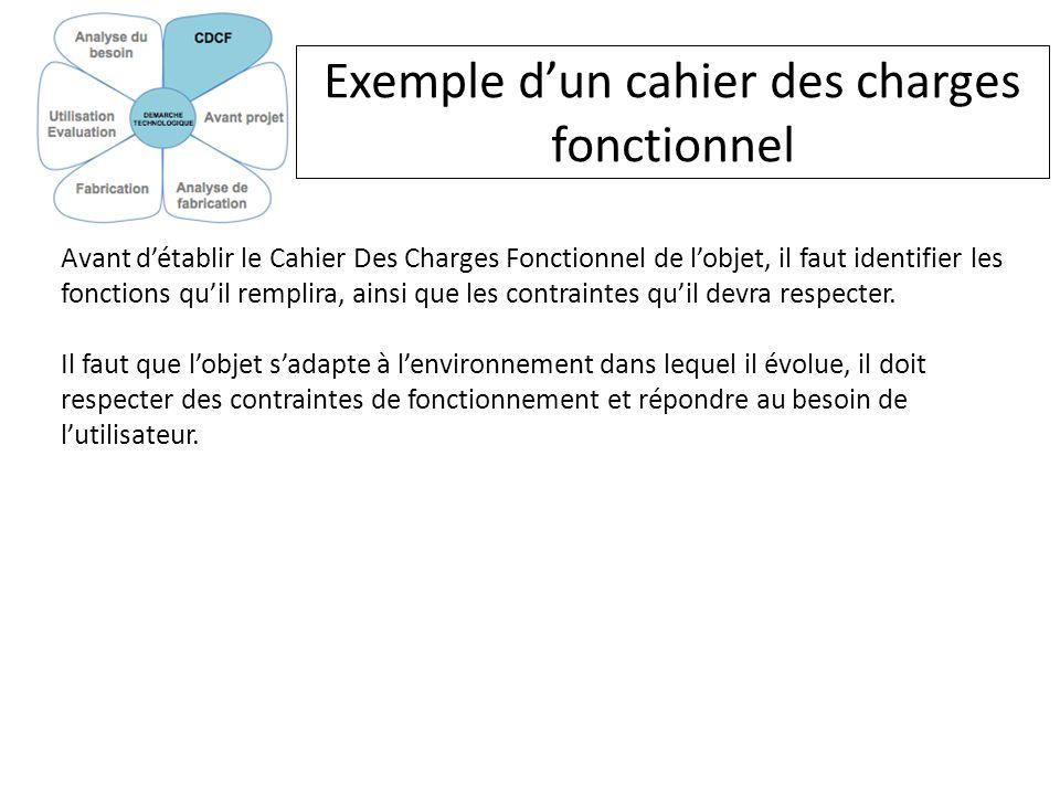exemple de cahier de charge pdf