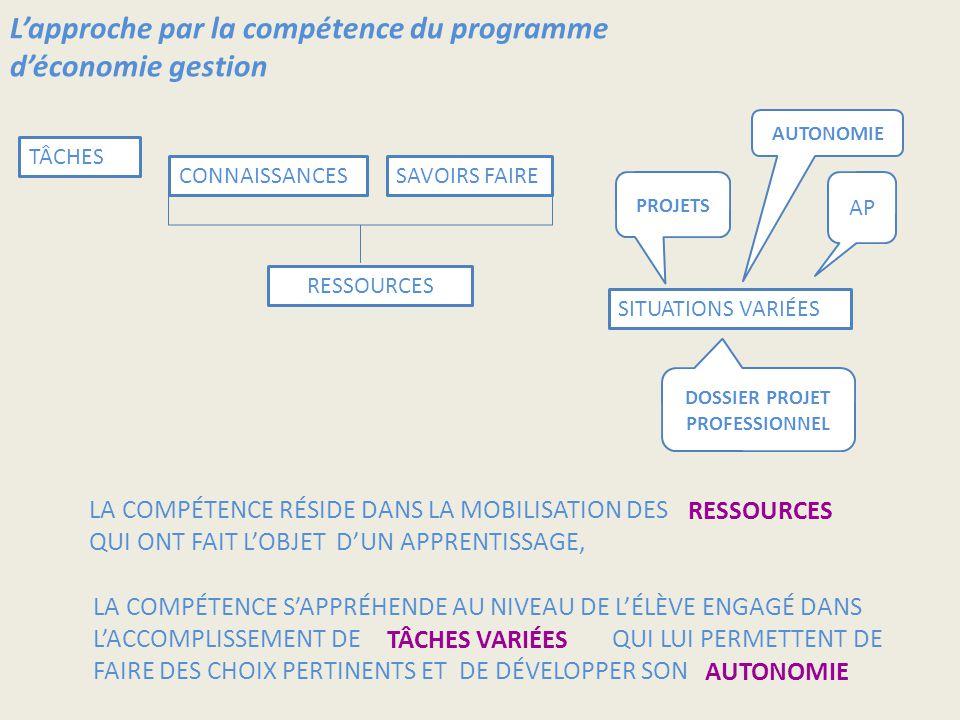 L'approche par la compétence du programme d'économie gestion
