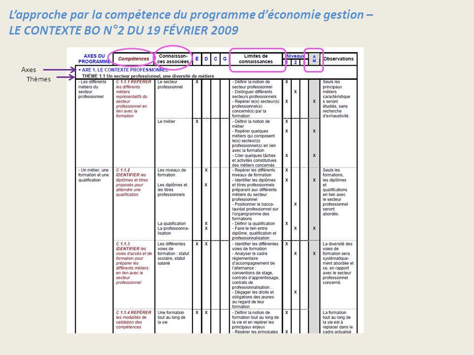 L'approche par la compétence du programme d'économie gestion –