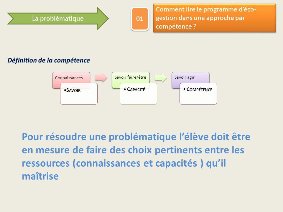 Comment lire le programme d'éco- gestion dans une approche par compétence