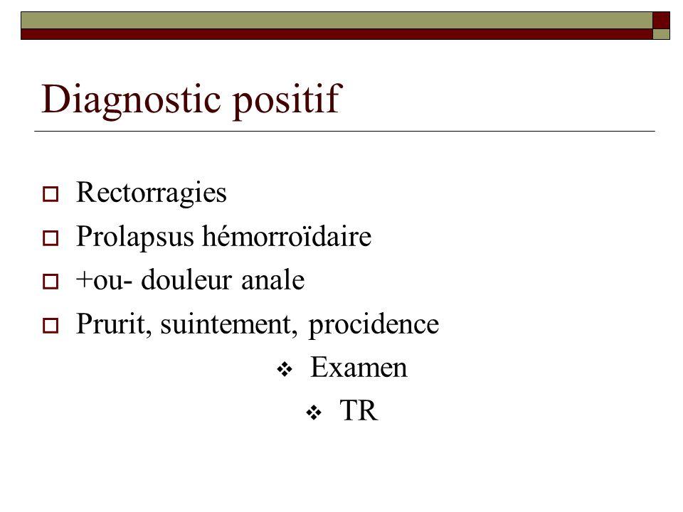 Diagnostic positif Rectorragies Prolapsus hémorroïdaire