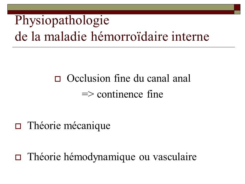 Physiopathologie de la maladie hémorroïdaire interne
