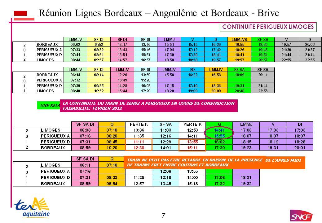 Bordeaux perigueux brive bordeaux angouleme ppt - Cours de cuisine perigueux ...