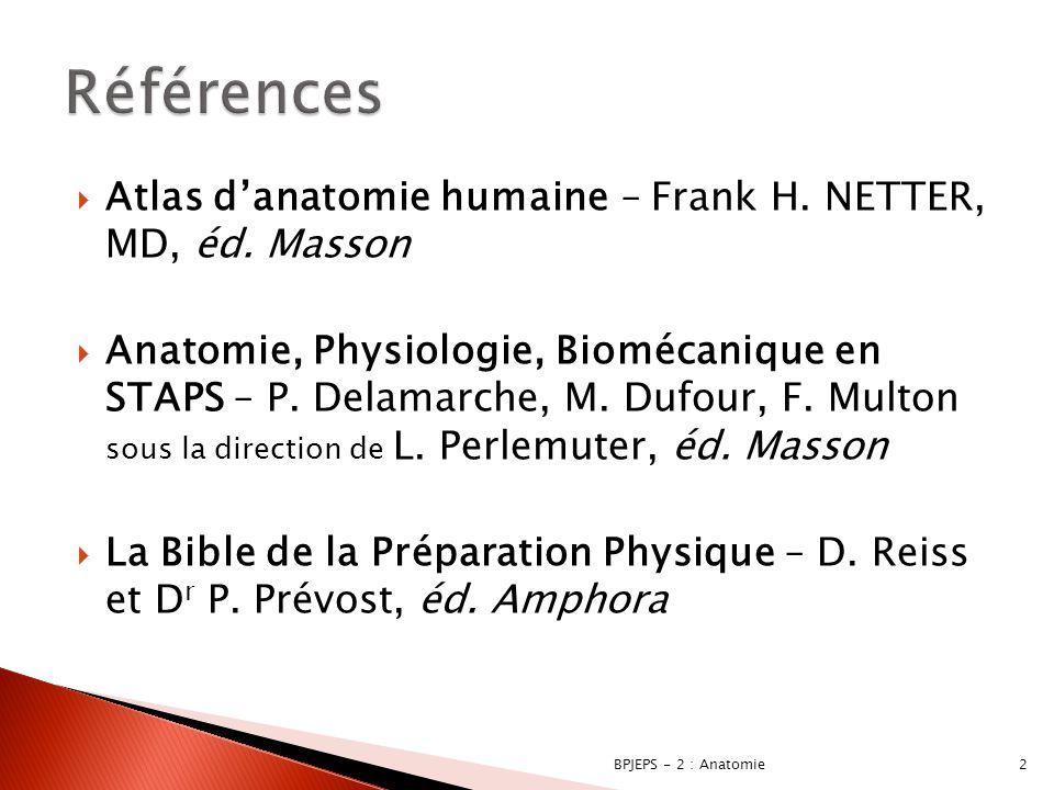 Références Atlas d'anatomie humaine – Frank H. NETTER, MD, éd. Masson