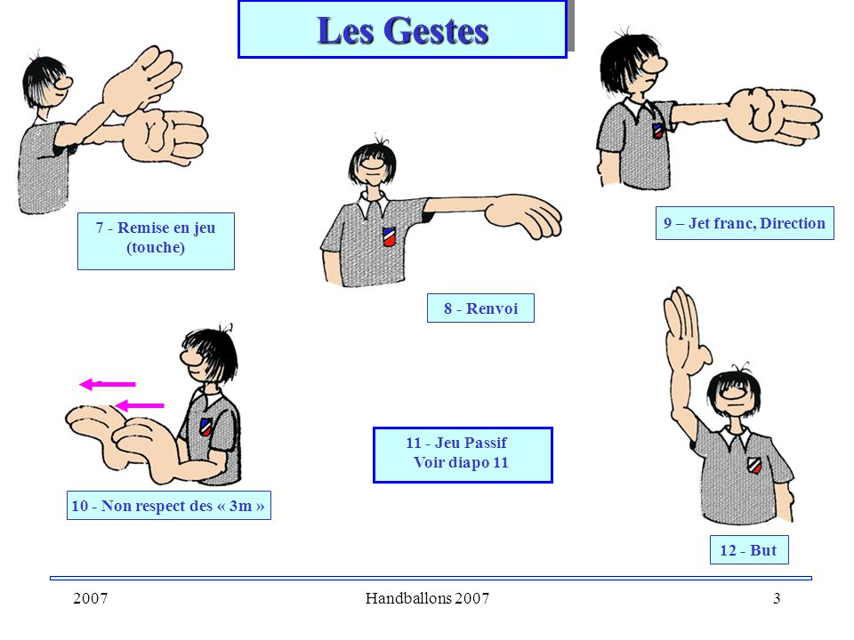 Assez Les gestes de l'arbitre (Handballons) - ppt télécharger FK71