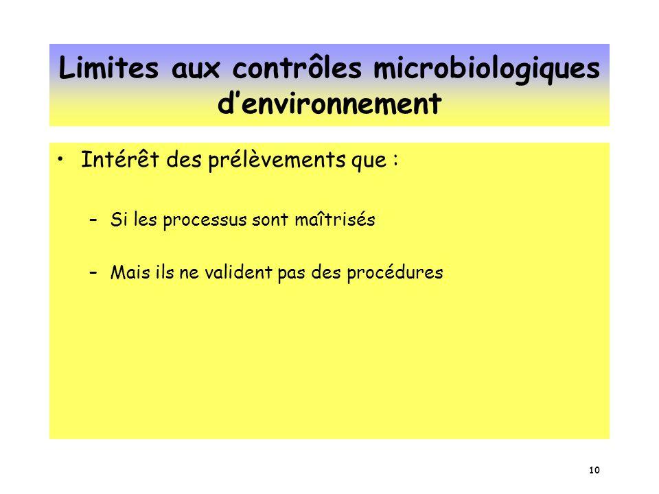 Limites aux contrôles microbiologiques d'environnement
