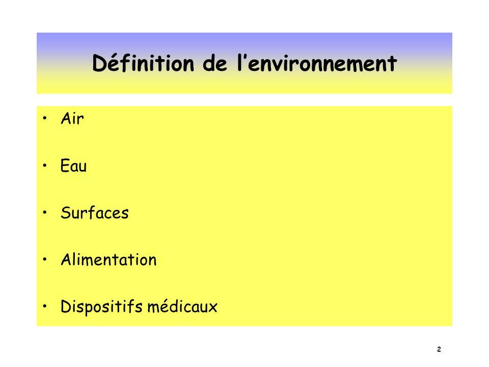 Définition de l'environnement