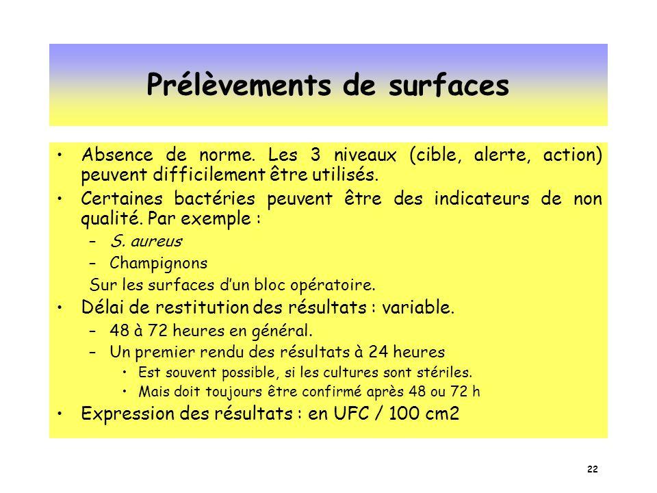 Prélèvements de surfaces
