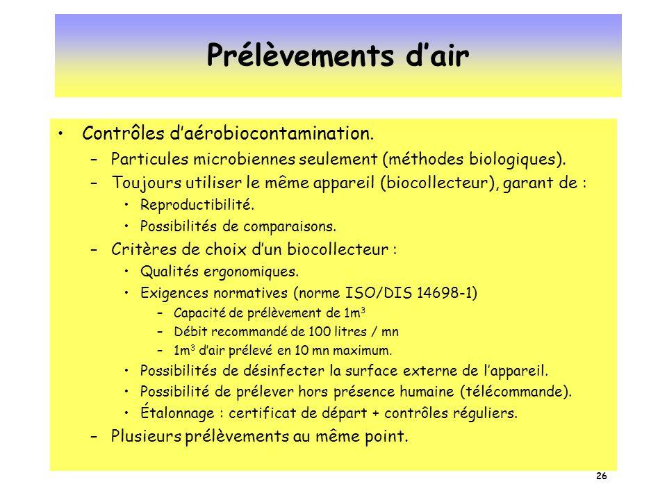 Prélèvements d'air Contrôles d'aérobiocontamination.