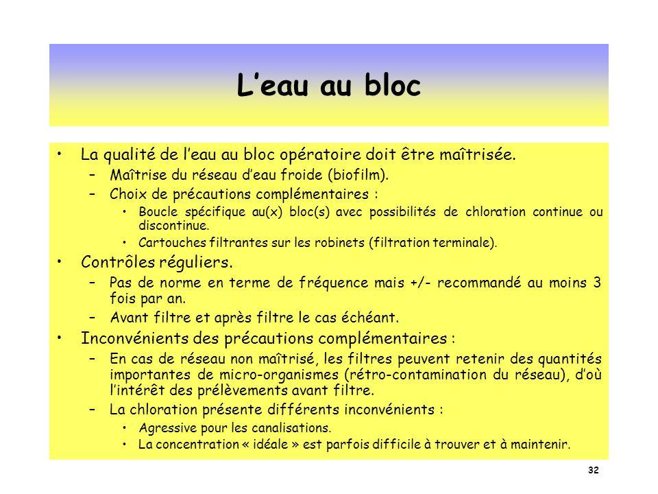 L'eau au bloc La qualité de l'eau au bloc opératoire doit être maîtrisée. Maîtrise du réseau d'eau froide (biofilm).