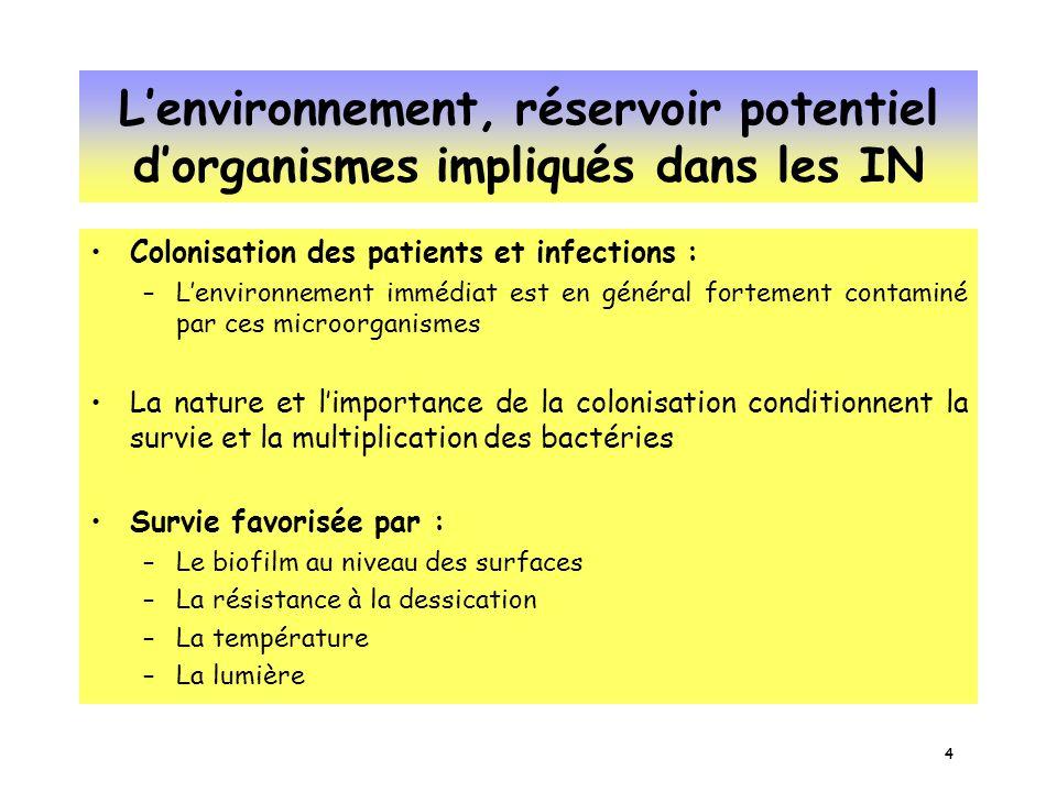 L'environnement, réservoir potentiel d'organismes impliqués dans les IN