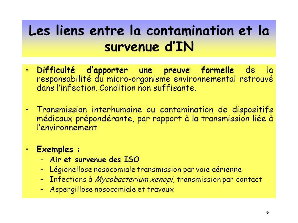 Les liens entre la contamination et la survenue d'IN