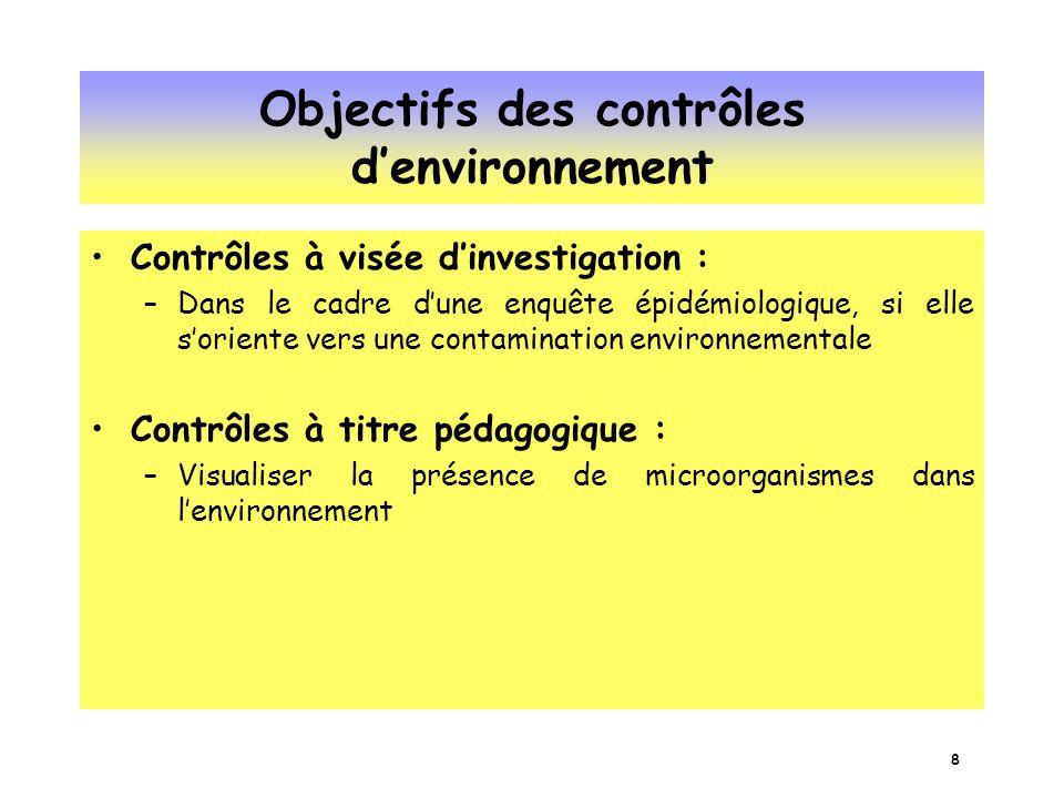 Objectifs des contrôles d'environnement