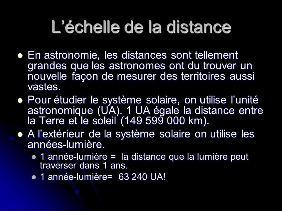 L'échelle de la distance