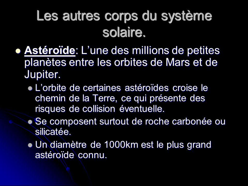 Les autres corps du système solaire.