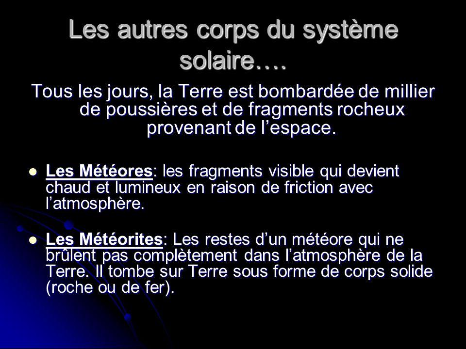 Les autres corps du système solaire….