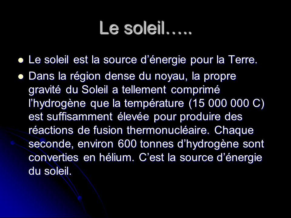 Le soleil….. Le soleil est la source d'énergie pour la Terre.