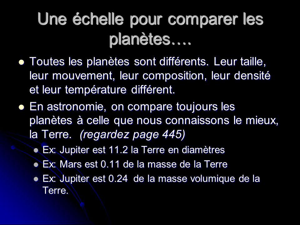Une échelle pour comparer les planètes….